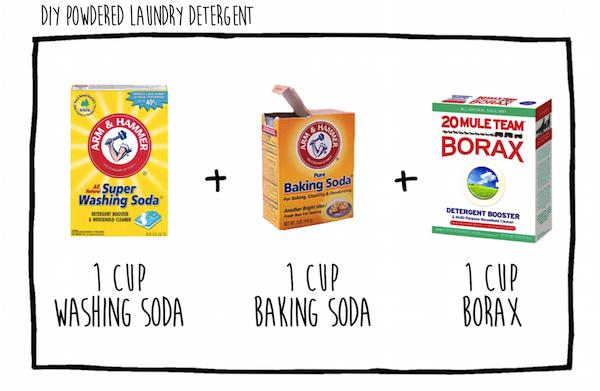 Easy Homemade Laundry Detergent